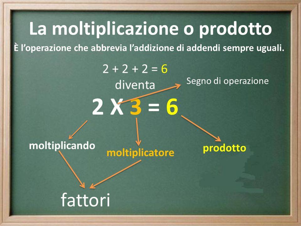 La moltiplicazione o prodotto