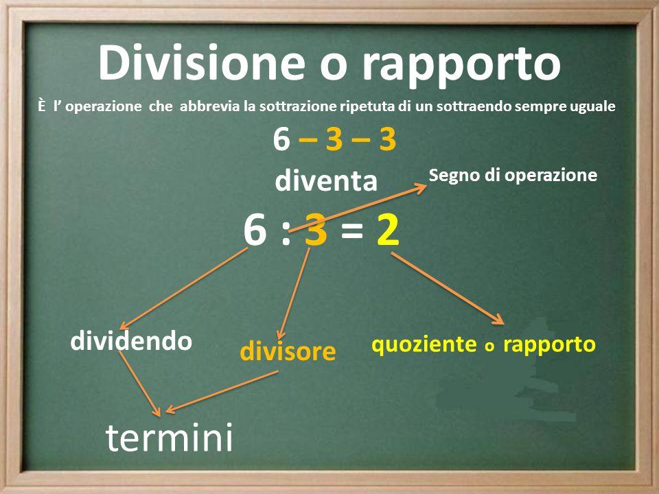 Divisione o rapporto 6 : 3 = 2 termini 6 – 3 – 3 diventa dividendo