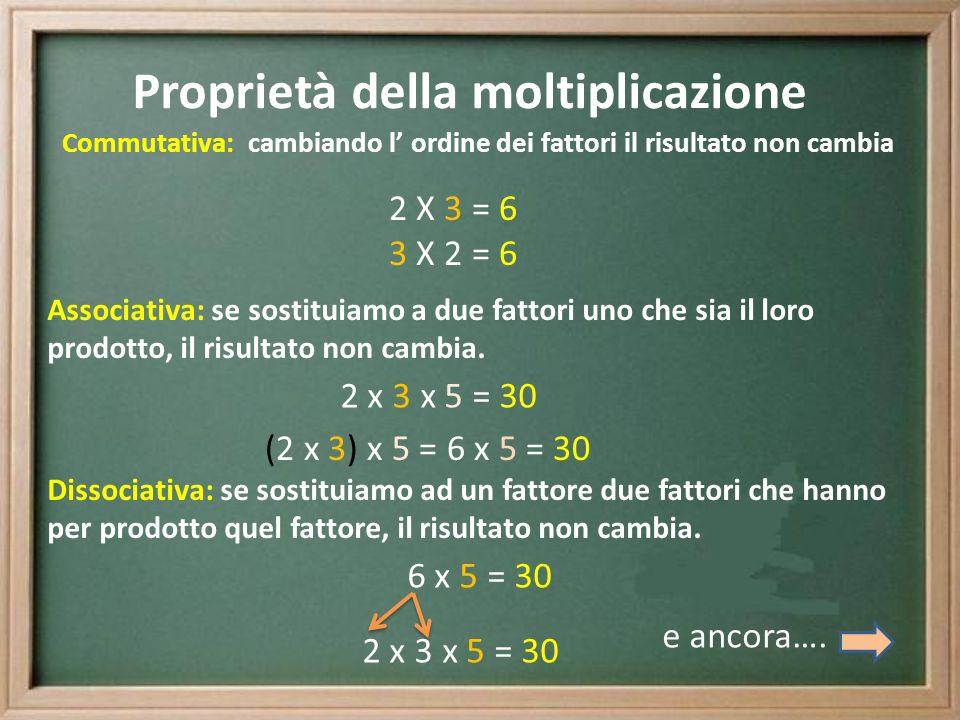 Proprietà della moltiplicazione