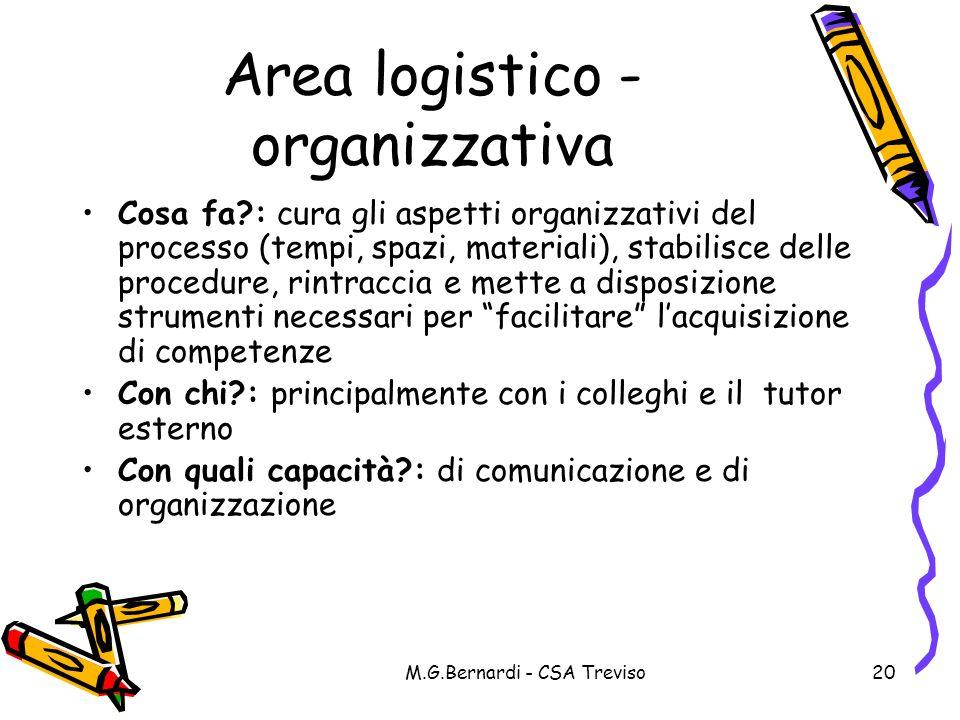 Area logistico -organizzativa