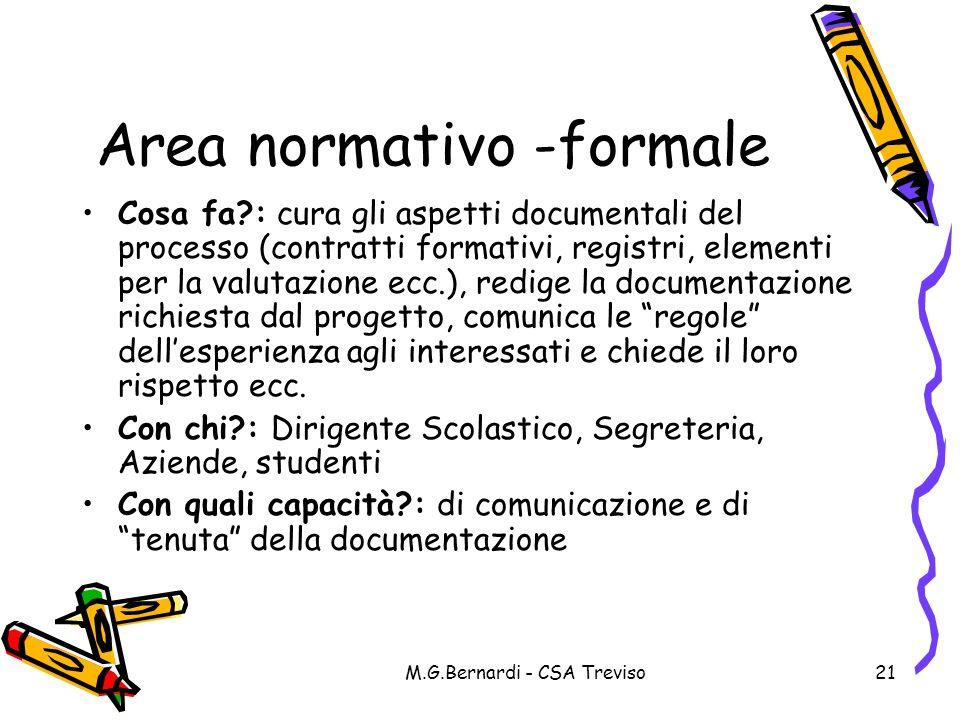 Area normativo -formale