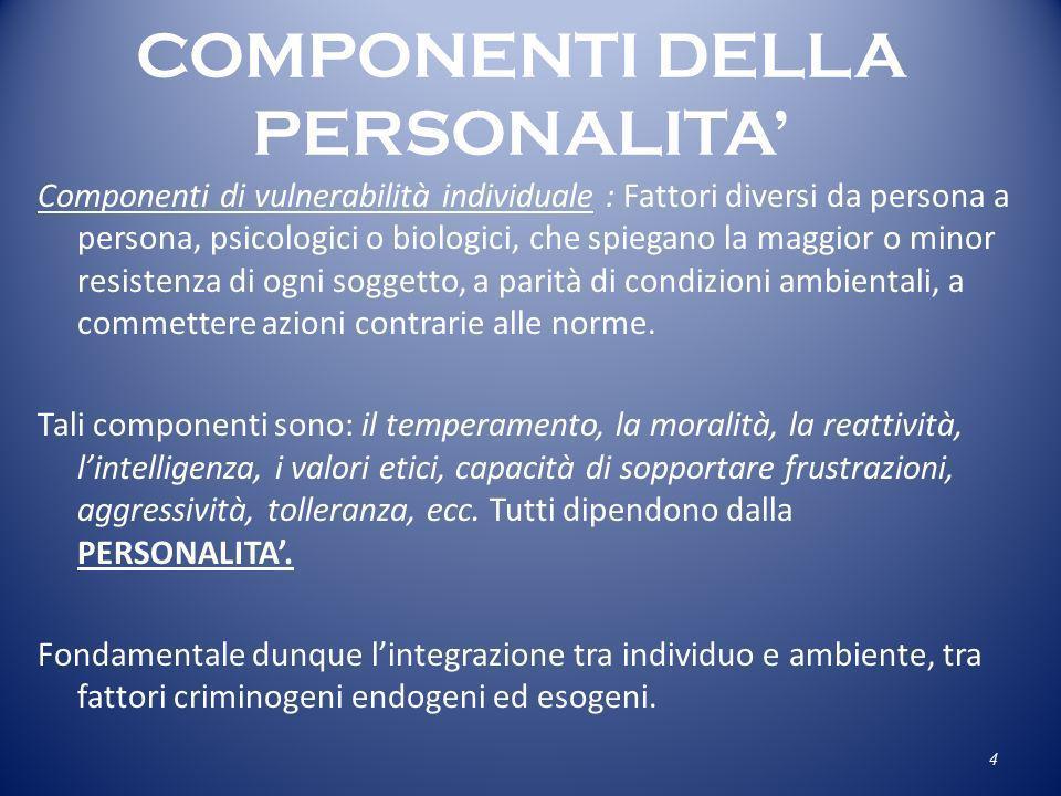 COMPONENTI DELLA PERSONALITA'
