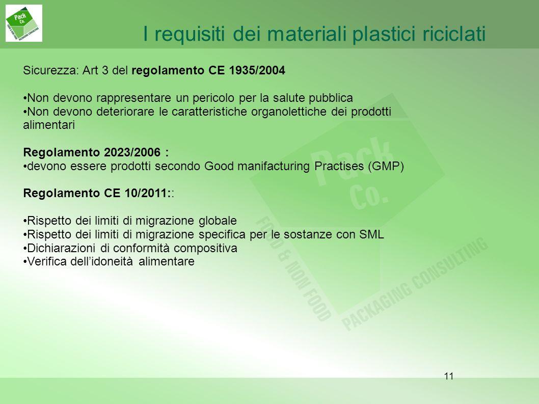 I requisiti dei materiali plastici riciclati