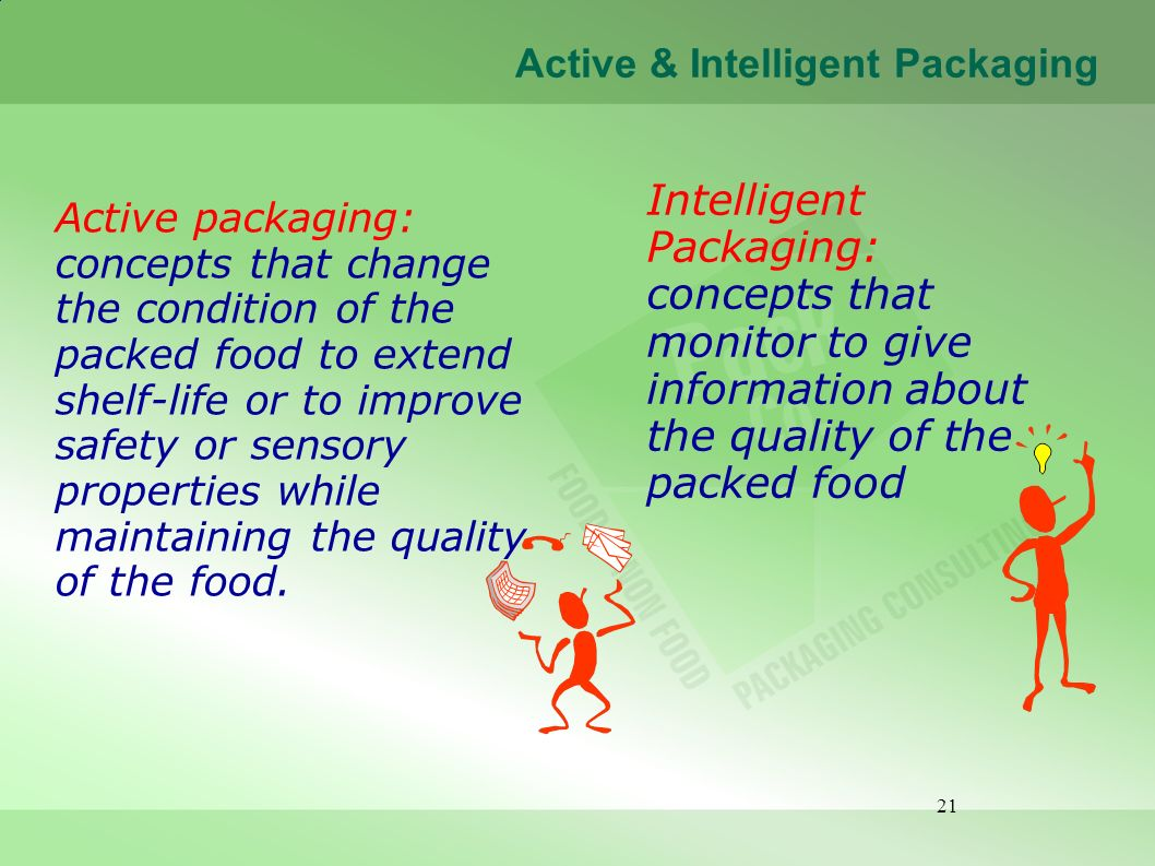 Intelligent Packaging: