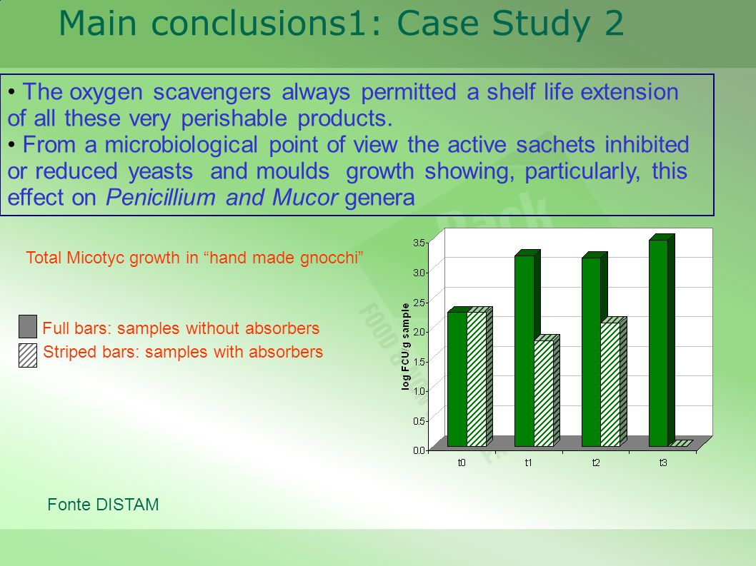 Main conclusions1: Case Study 2