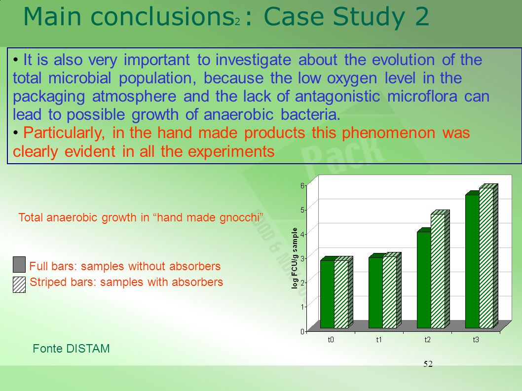 Main conclusions2 : Case Study 2