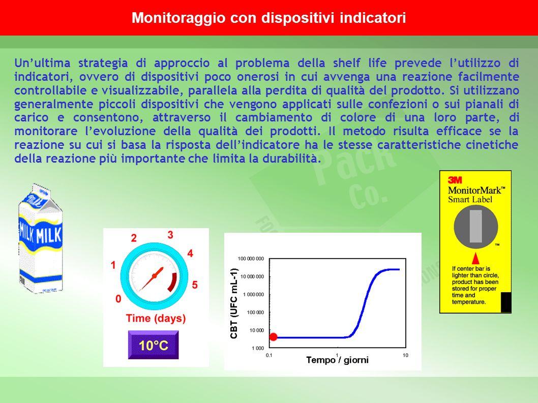Monitoraggio con dispositivi indicatori