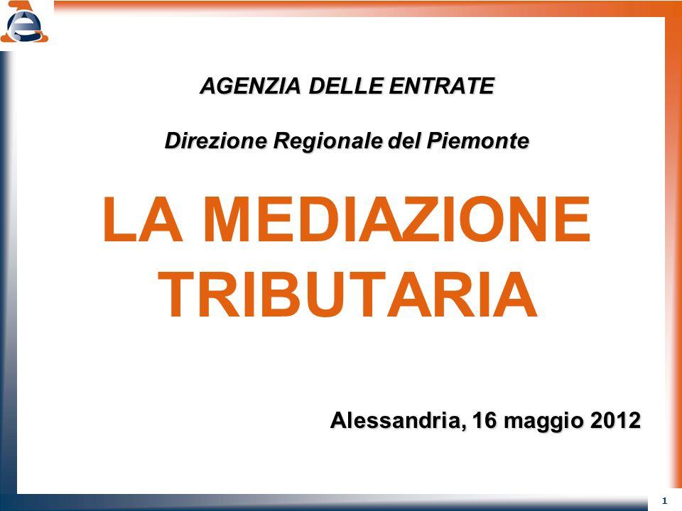 Direzione Regionale del Piemonte
