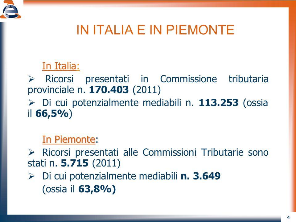 IN ITALIA E IN PIEMONTE In Italia: