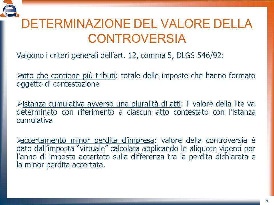 DETERMINAZIONE DEL VALORE DELLA CONTROVERSIA