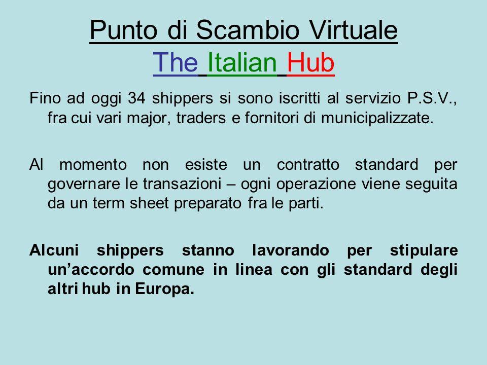 Punto di Scambio Virtuale The Italian Hub
