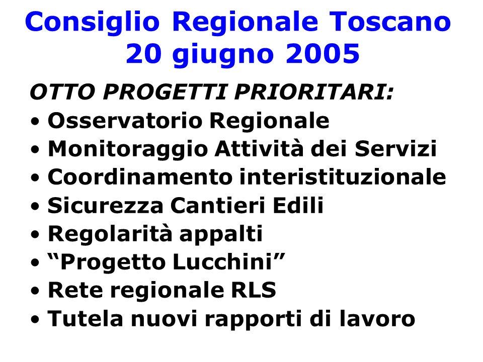 Consiglio Regionale Toscano 20 giugno 2005
