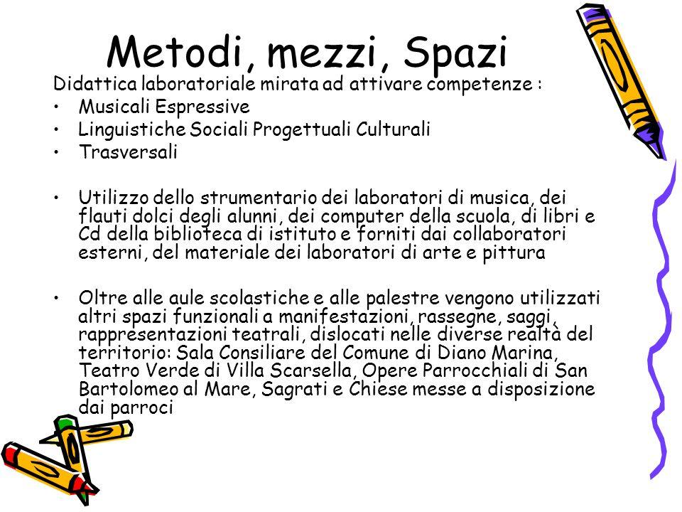Metodi, mezzi, Spazi Didattica laboratoriale mirata ad attivare competenze : Musicali Espressive. Linguistiche Sociali Progettuali Culturali.
