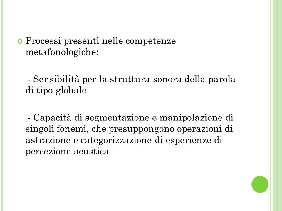Processi presenti nelle competenze metafonologiche: