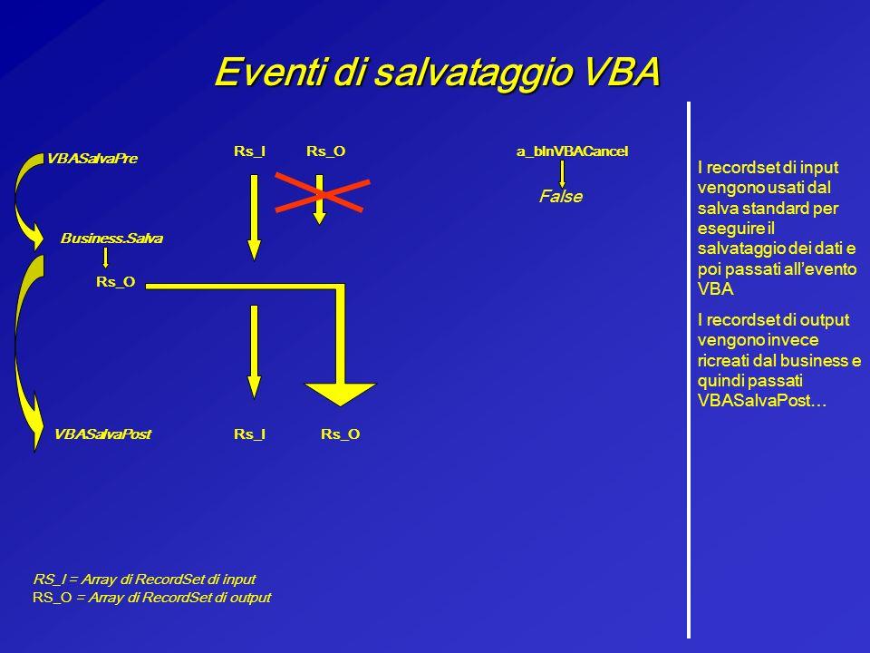 Eventi di salvataggio VBA