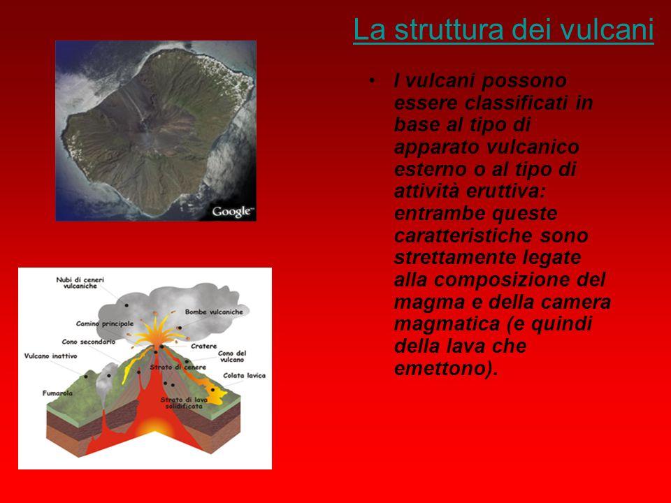 La struttura dei vulcani