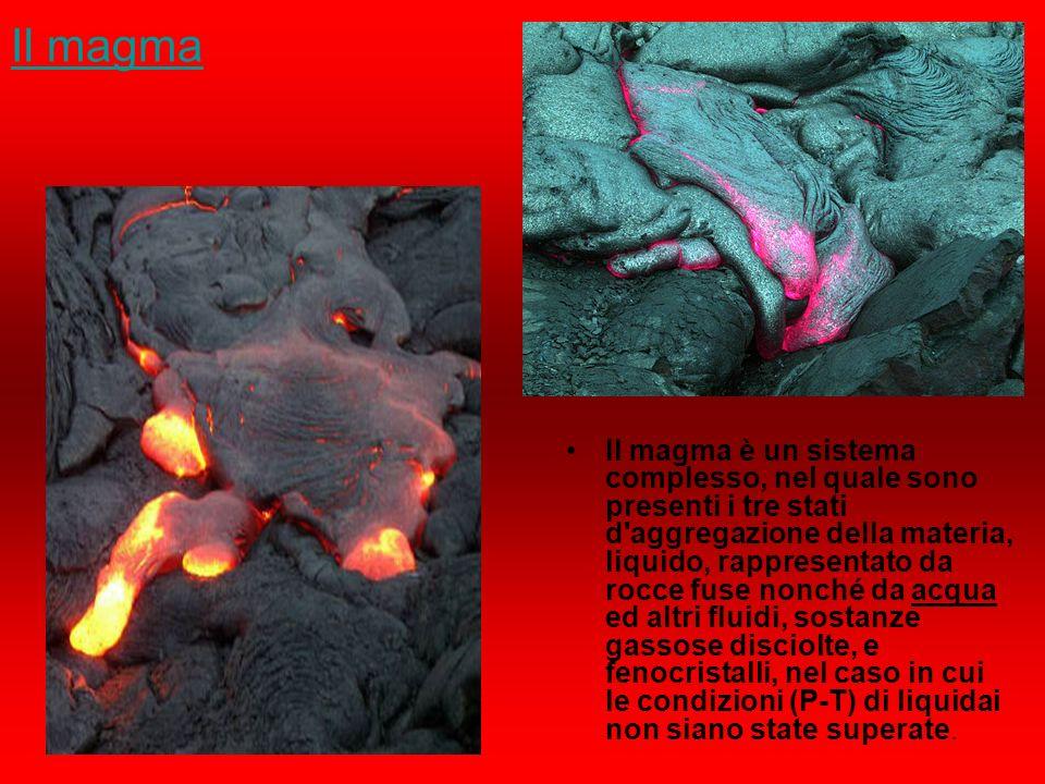 Il magma