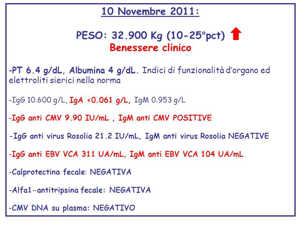 10 Novembre 2011: PESO: 32.900 Kg (10-25°pct) Benessere clinico