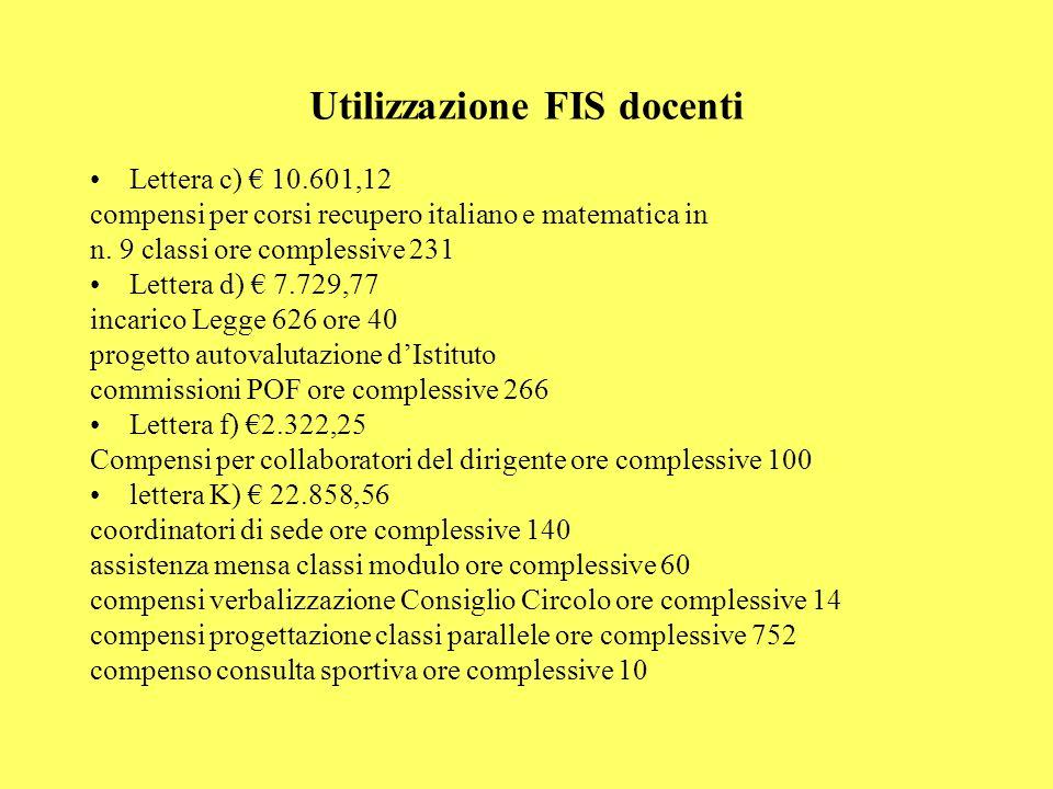 Utilizzazione FIS docenti