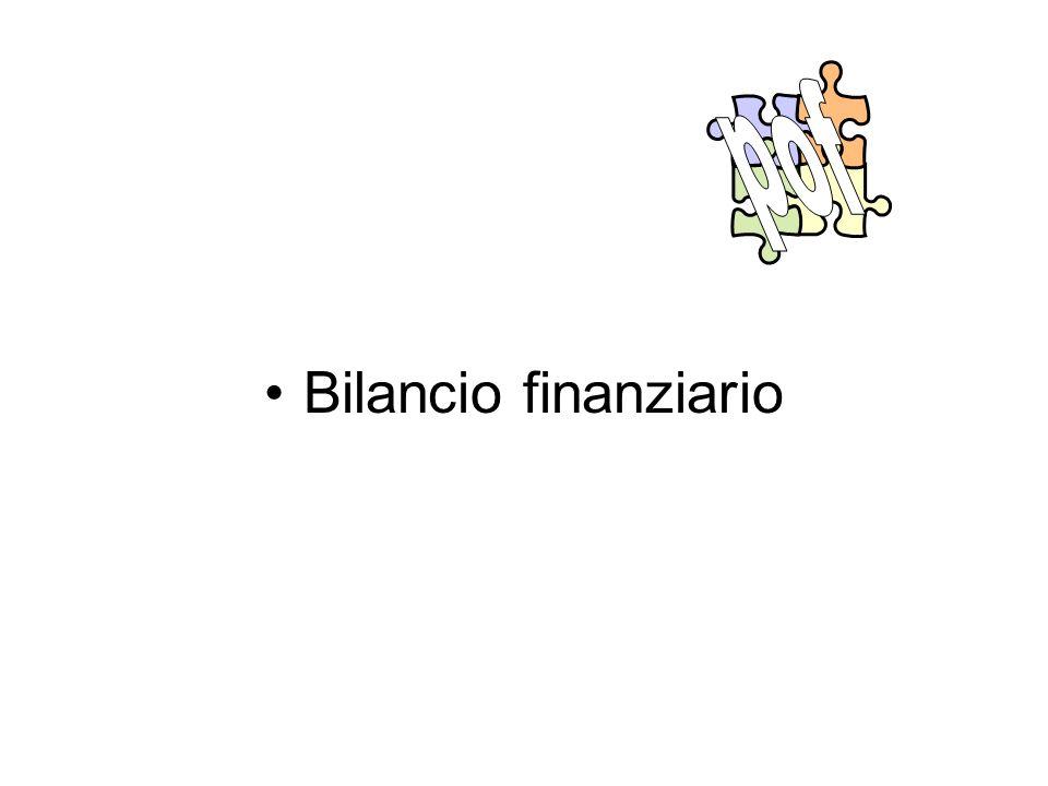 pof Bilancio finanziario