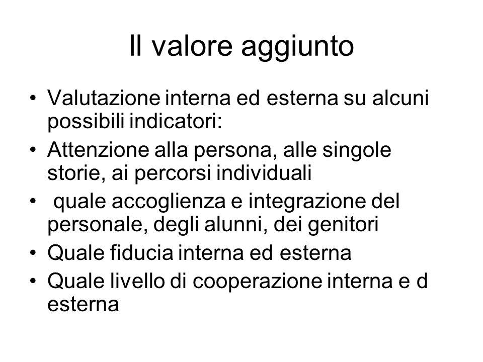 Il valore aggiunto Valutazione interna ed esterna su alcuni possibili indicatori: