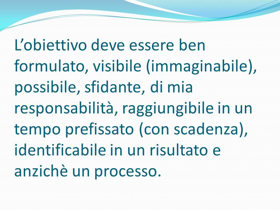 L'obiettivo deve essere ben formulato, visibile (immaginabile), possibile, sfidante, di mia responsabilità, raggiungibile in un tempo prefissato (con scadenza), identificabile in un risultato e anzichè un processo.
