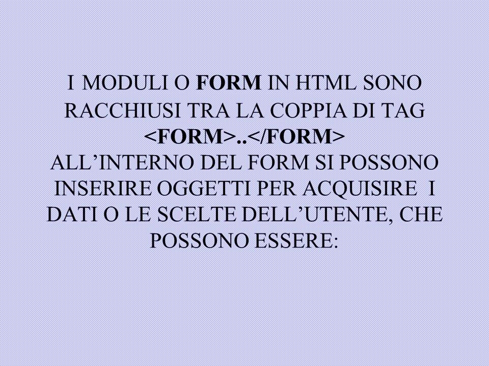 I MODULI O FORM IN HTML SONO RACCHIUSI TRA LA COPPIA DI TAG <FORM>..</FORM> ALL'INTERNO DEL FORM SI POSSONO INSERIRE OGGETTI PER ACQUISIRE I DATI O LE SCELTE DELL'UTENTE, CHE POSSONO ESSERE: