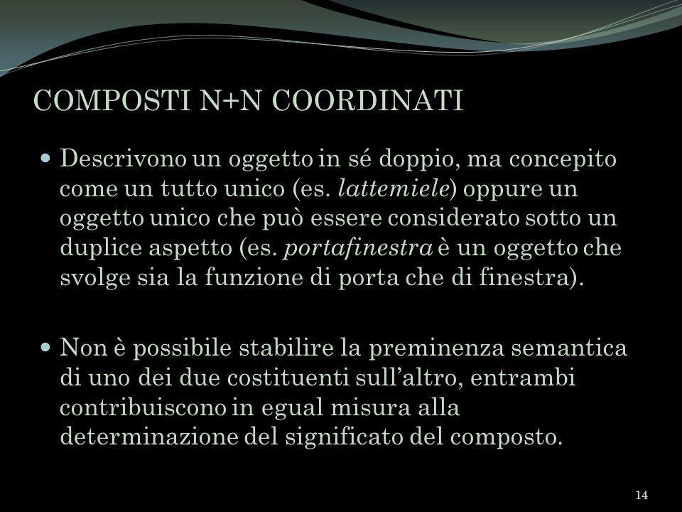 COMPOSTI N+N COORDINATI