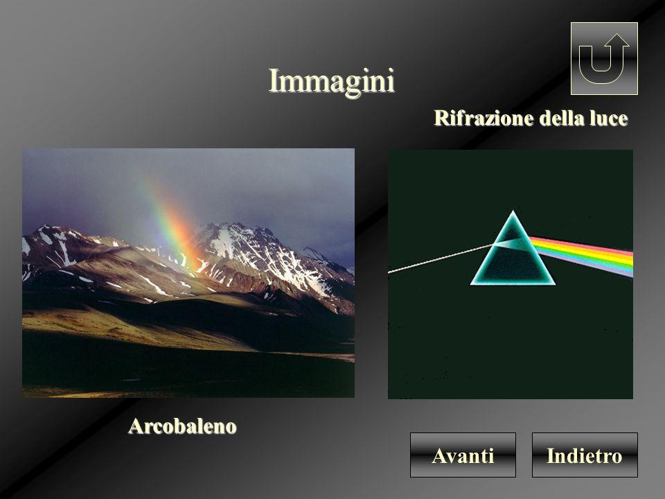 Immagini Rifrazione della luce Arcobaleno Avanti Indietro