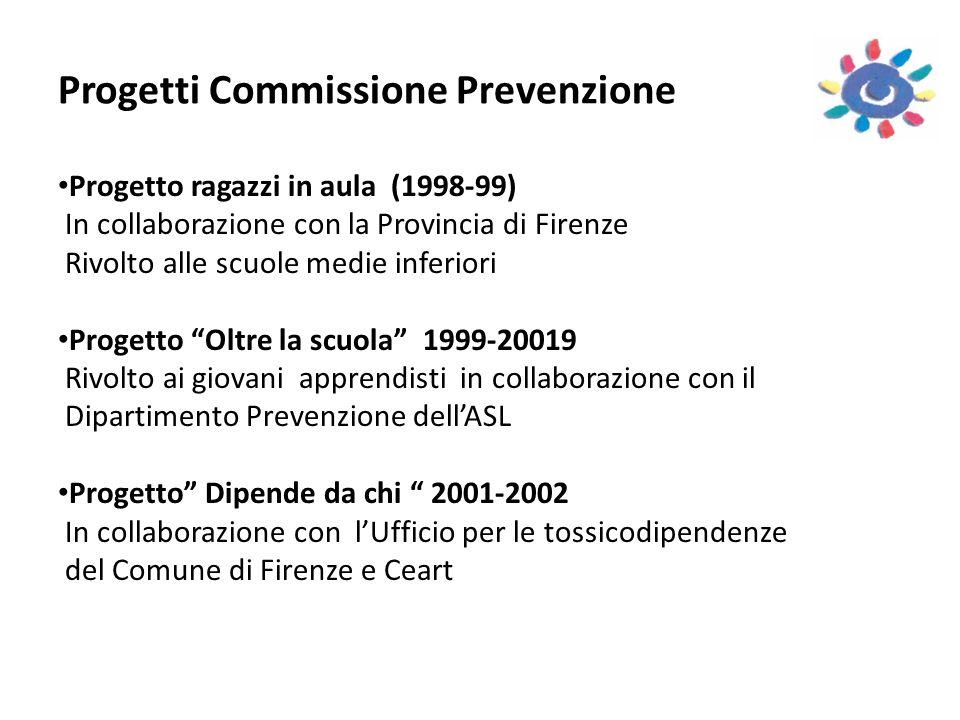 Progetti Commissione Prevenzione