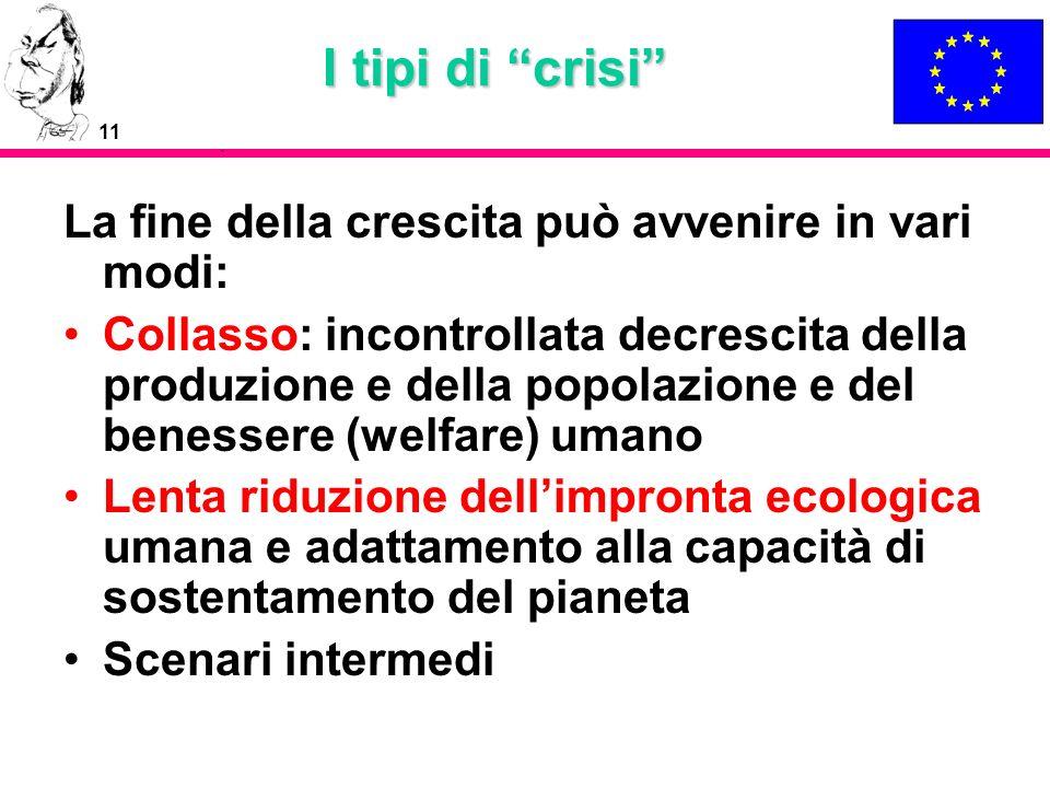 I tipi di crisi La fine della crescita può avvenire in vari modi: