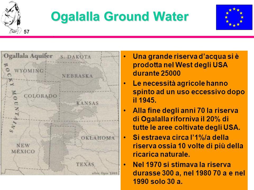 Ogalalla Ground WaterUna grande riserva d'acqua si è prodotta nel West degli USA durante 25000.