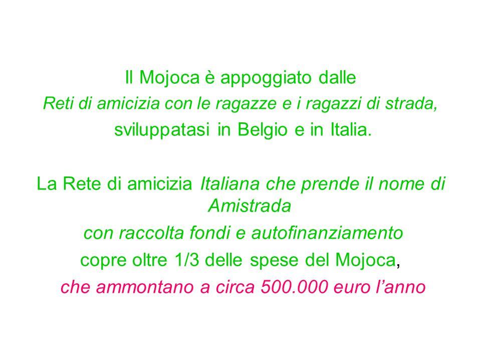 Il Mojoca è appoggiato dalle sviluppatasi in Belgio e in Italia.