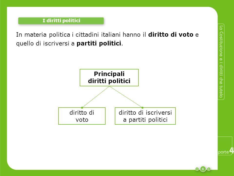 Principali diritti politici