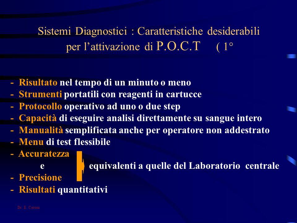 Sistemi Diagnostici : Caratteristiche desiderabili per l'attivazione di P.O.C.T ( 1°