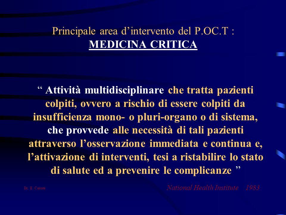 Principale area d'intervento del P.OC.T : MEDICINA CRITICA