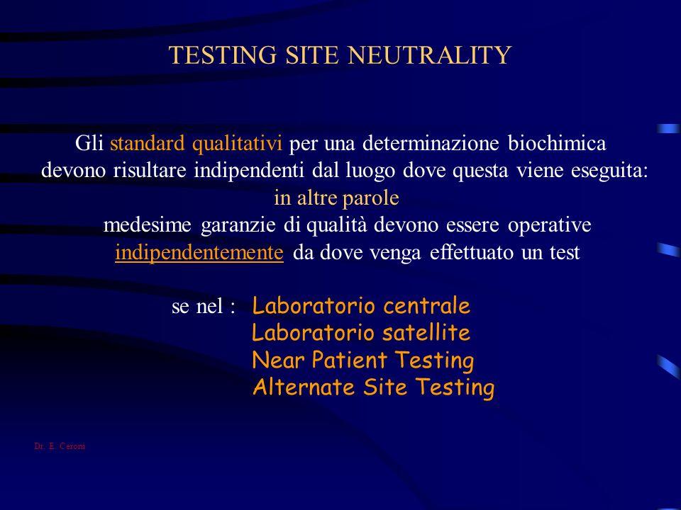 TESTING SITE NEUTRALITY