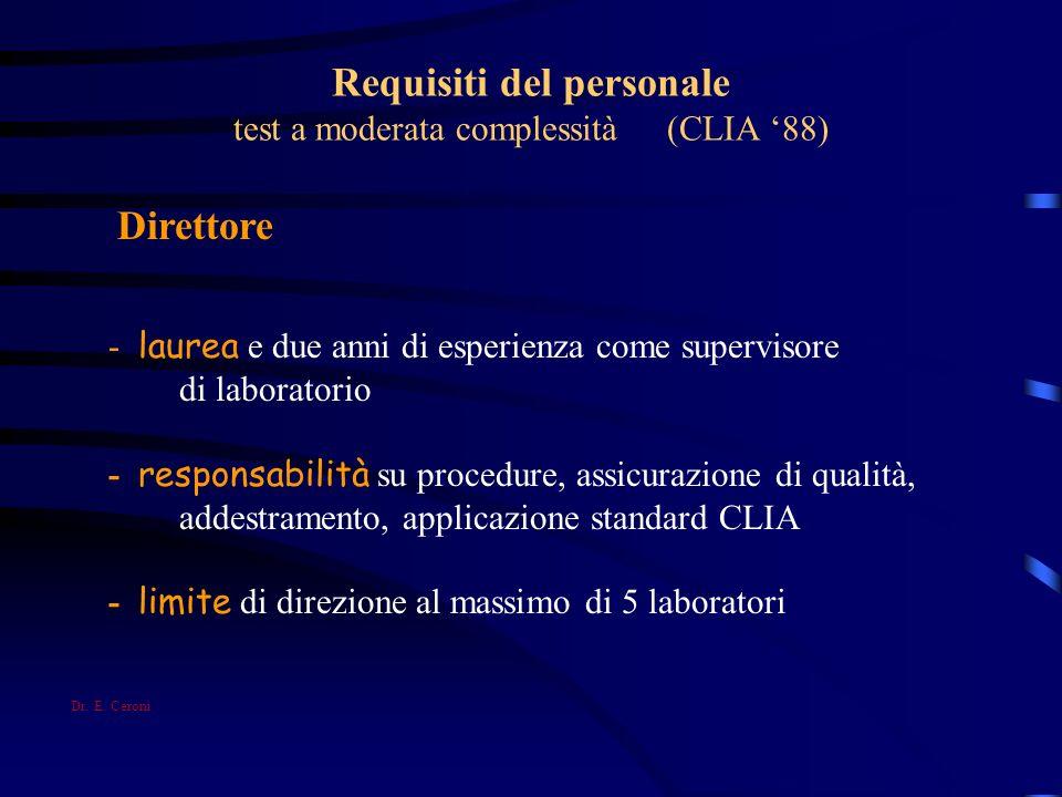 Requisiti del personale test a moderata complessità (CLIA '88)