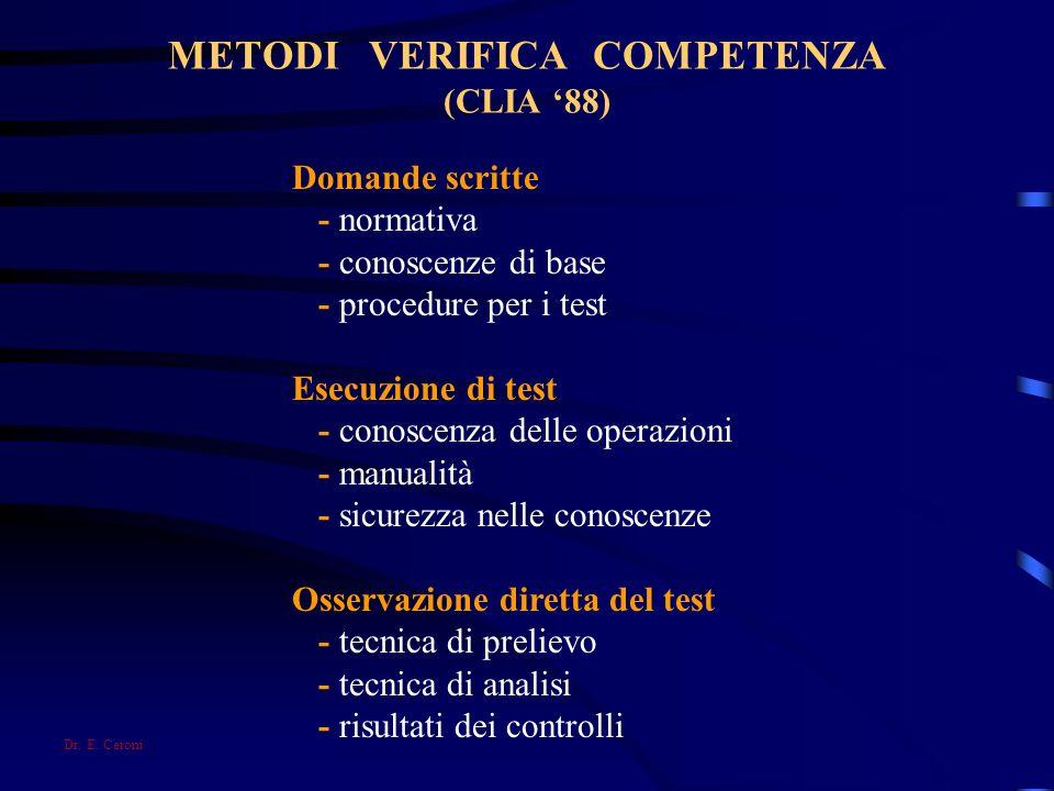 METODI VERIFICA COMPETENZA (CLIA '88)