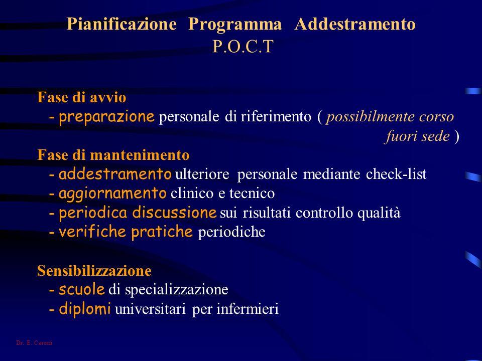 Pianificazione Programma Addestramento P.O.C.T