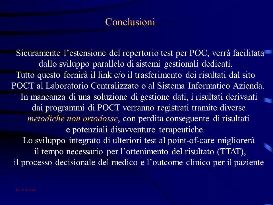 Conclusioni Sicuramente l'estensione del repertorio test per POC, verrà facilitata. dallo sviluppo parallelo di sistemi gestionali dedicati.