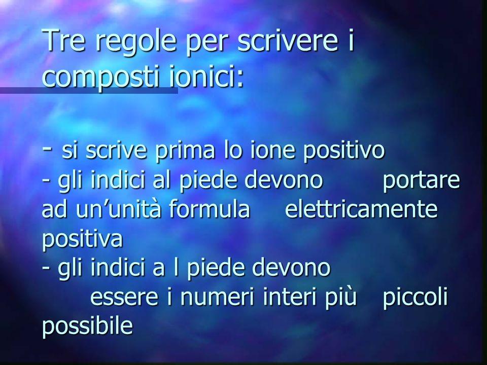 Tre regole per scrivere i composti ionici: - si scrive prima lo ione positivo - gli indici al piede devono portare ad un'unità formula elettricamente positiva - gli indici a l piede devono essere i numeri interi più piccoli possibile