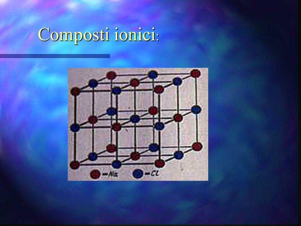 Composti ionici: