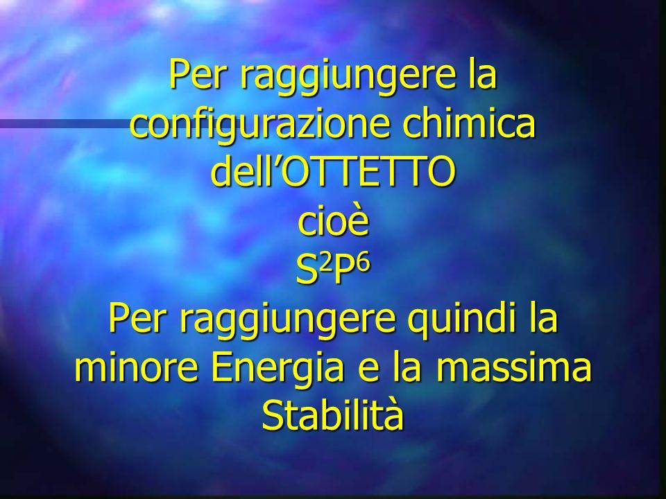 Per raggiungere la configurazione chimica dell'OTTETTO cioè S2P6 Per raggiungere quindi la minore Energia e la massima Stabilità