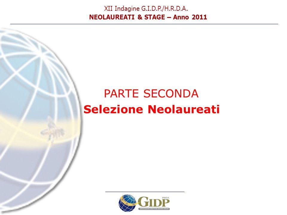 NEOLAUREATI & STAGE – Anno 2011 Selezione Neolaureati