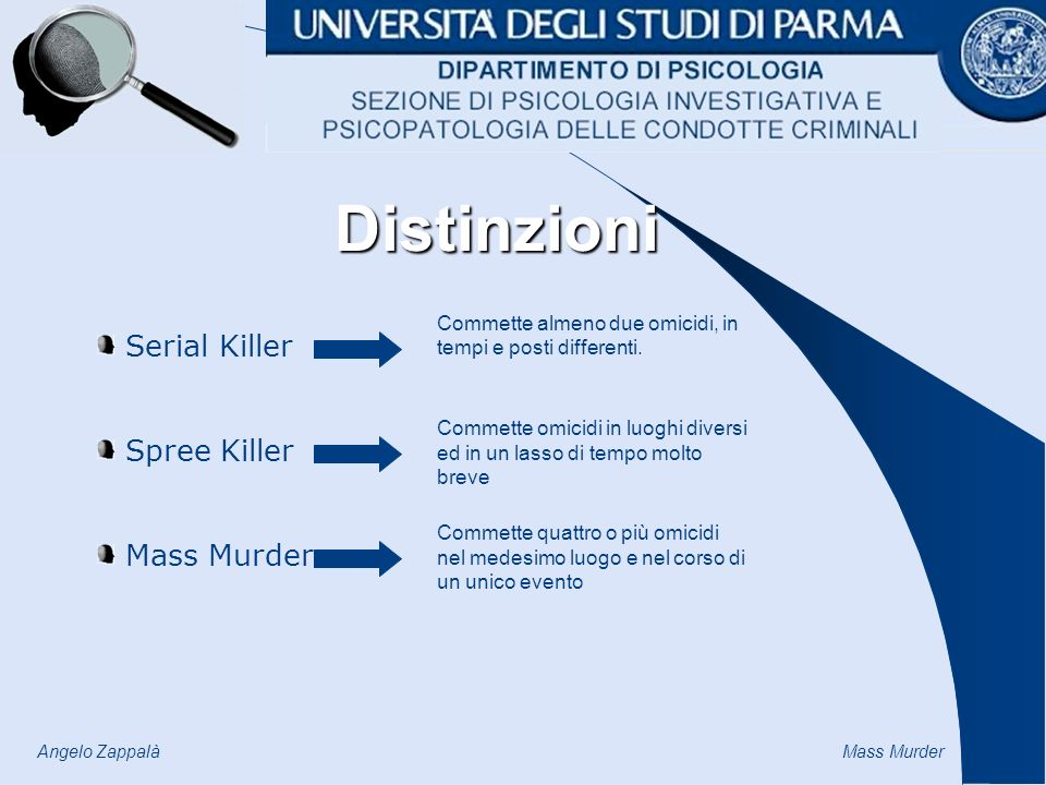 Distinzioni Serial Killer Spree Killer Mass Murder