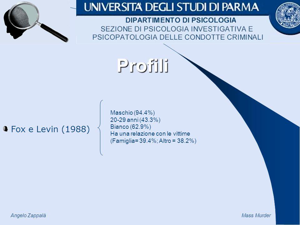 Profili Fox e Levin (1988) Maschio (94.4%) 20-29 anni (43.3%)