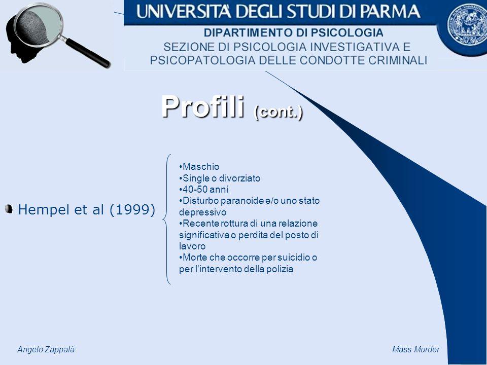 Profili (cont.) Hempel et al (1999) Maschio Single o divorziato