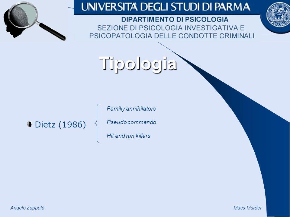 Tipologia Dietz (1986) Familiy annihilators Pseudo commando