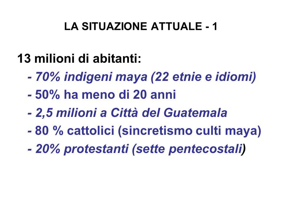 LA SITUAZIONE ATTUALE - 1